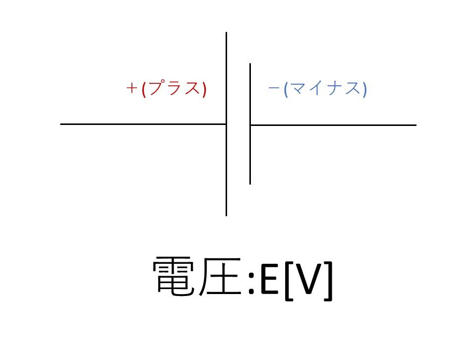 2-1. 電圧の役割