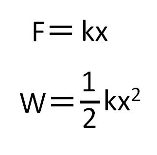 バネ の 法則 東大生の分かりやすい物理学講座:バネの問題のフックの法則とは?