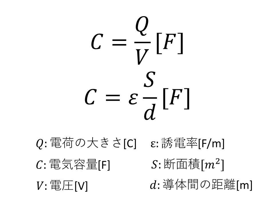 2. コンデンサの仕組み
