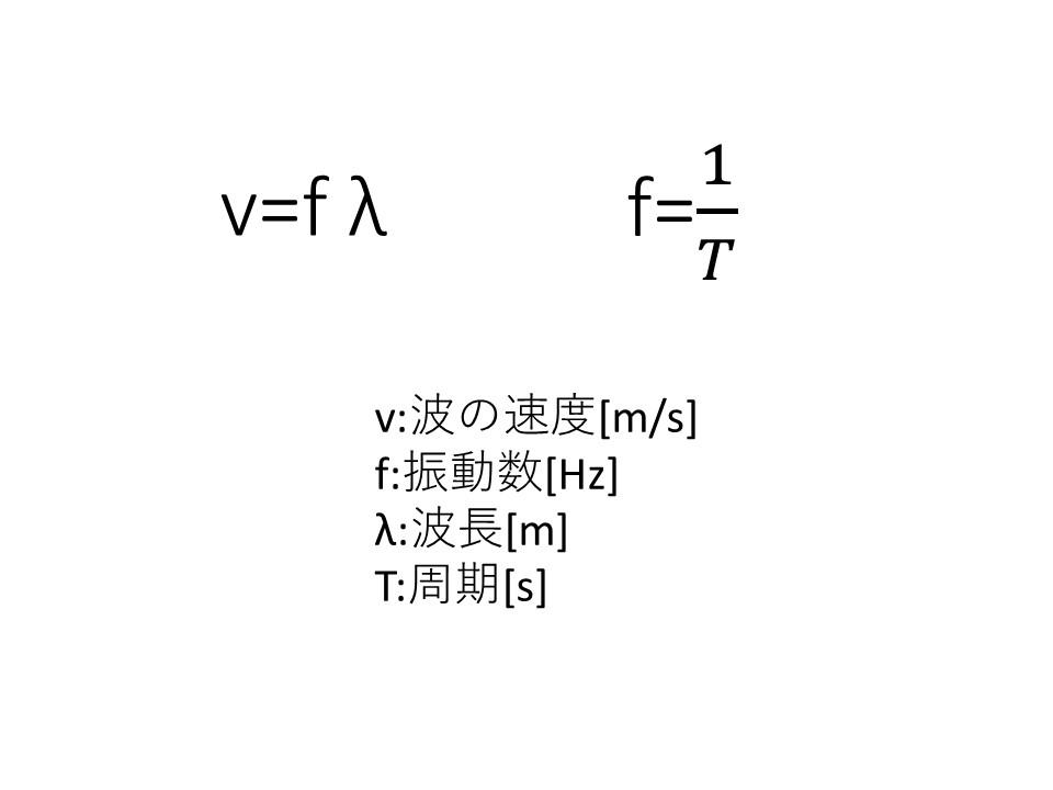 1-3 関係式