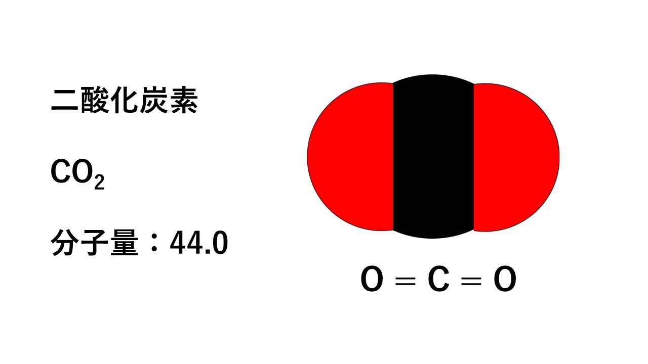二酸化炭素の性質