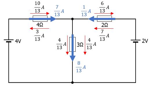 電流の足し算をする