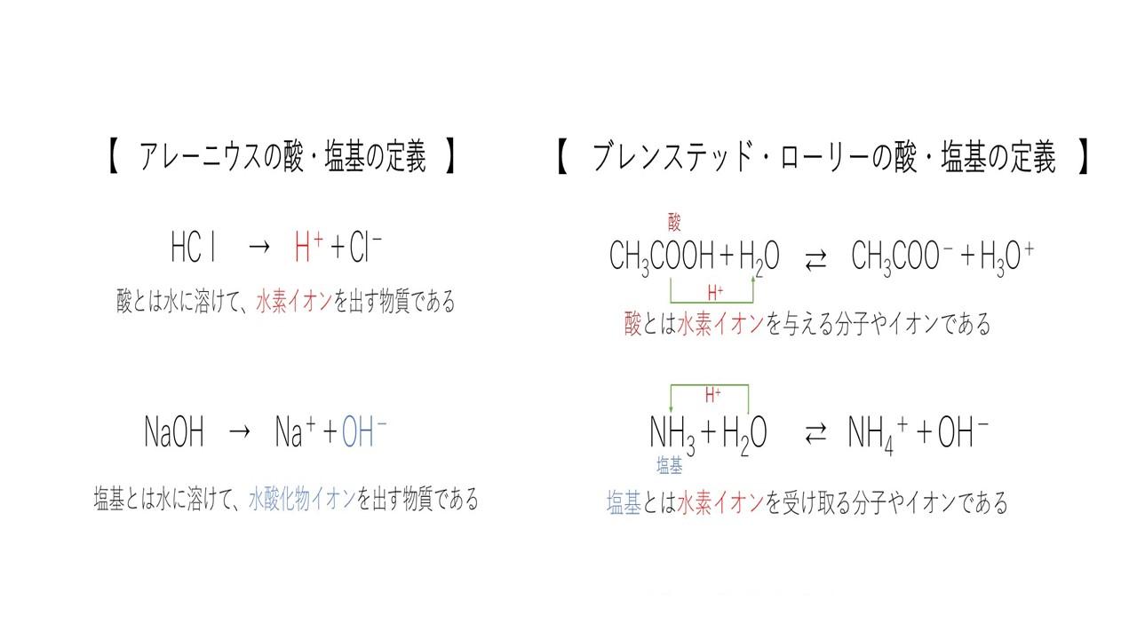 酸化 バリウム 中 和 硫酸 水 と の