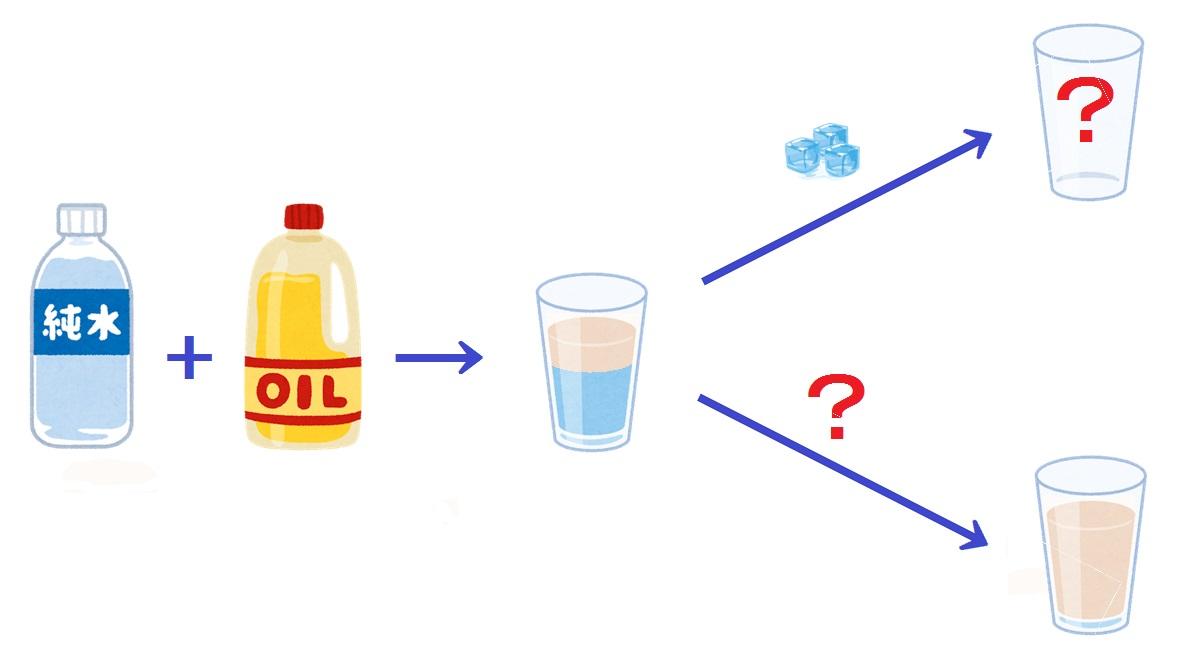 1.水と油の関係をおさらい