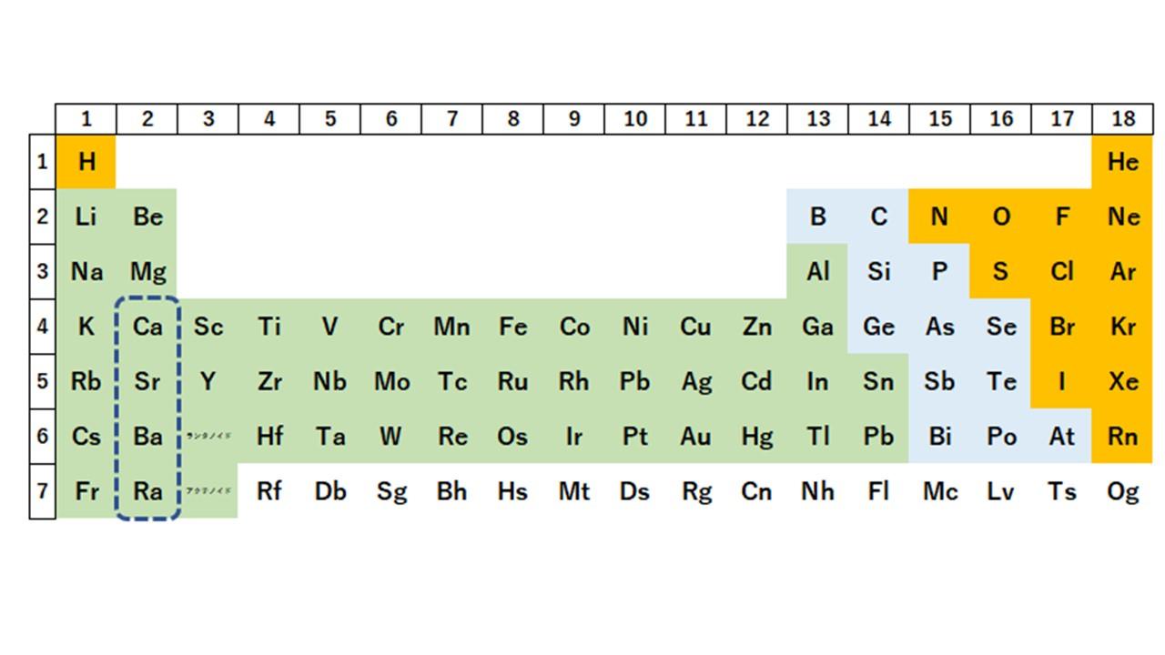 アルカリ土類金属とは?