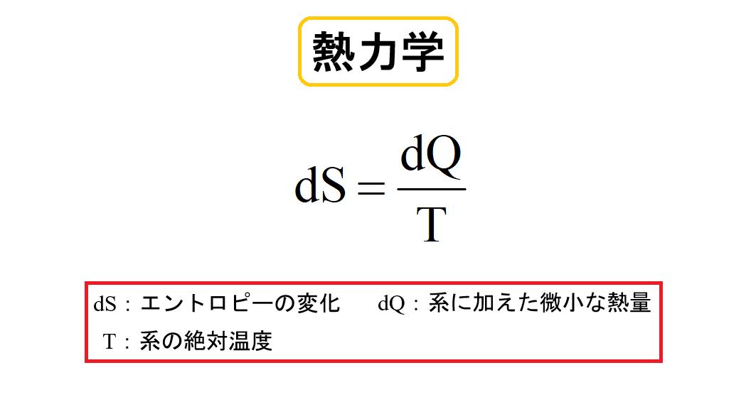 熱力学におけるエントロピー