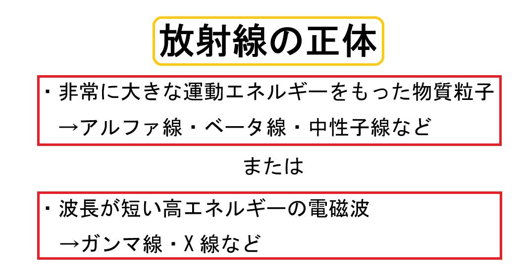 1-1放射線の正体
